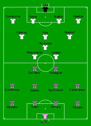 300px-Juventus_vs_Milan_2003-05-28_svg.png.252e24b2a028d77c300ed055bc63e120.png